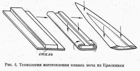 Технология изготовления меча из Краснянки.