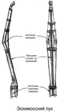 Эскимосский лук